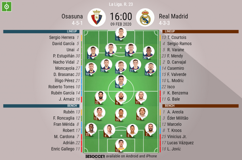 Osasuna V Real Madrid As It Happened Besoccer