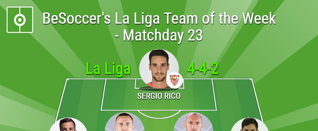 BeSoccer's La Liga Team of the Week for Gameweek 23. BeSoccer
