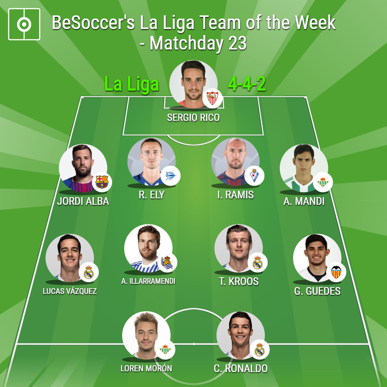 BeSoccer's La Liga Team of the Week for Gameweek 23. BeSoccer