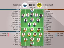 Paderborn v Dortmund, Bundesliga 2019/20, Matchday 29, 31/05/2020 - official line.ups. BeSoccer