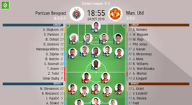 Partizan Belgrade v Man United, Europa League matchday 3, 24/10/19 - official-line-ups. BeSoccer