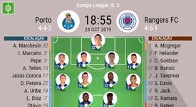 Porto - Rangers FC pela 3ª jornada da Europa League. BeSoccer
