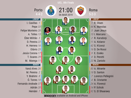 Porto v Roma, Champions League last 16 - Official line-ups. BESOCCER
