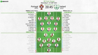 Portugal v Ireland, WC qual. Europe, group A, matchday 4, 01/09/2021, line-ups. BeSoccer