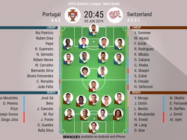 Portugal v Switzerland, UEFA Nations League semi-finals, 05/06/19, Official Lineups, BeSoccer