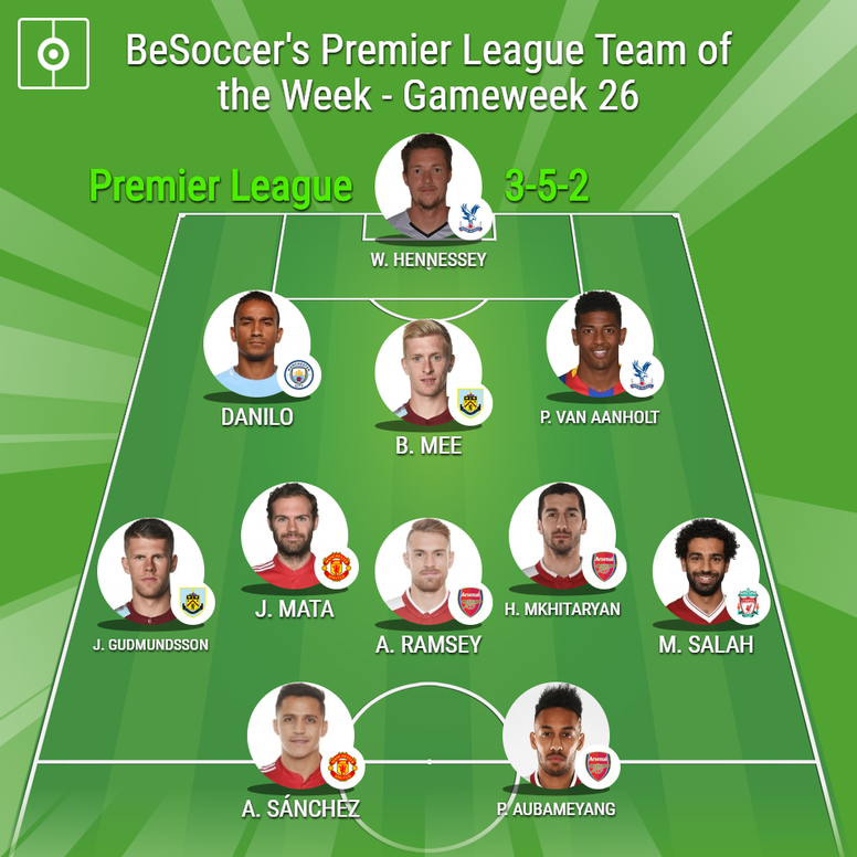 Liverpool News When Did The Premier League S Finest: BeSoccer's Premier League Team Of The Week