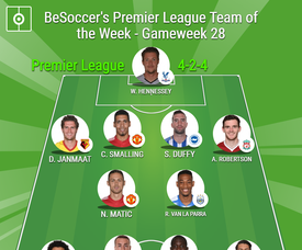 Premier League Team of the Week - Gameday 28. BeSoccer