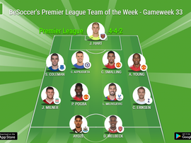 Our Premier League Team of the Week for gameweek 33. BeSoccer