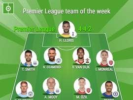 Premier League Team of the Week. BeSoccer