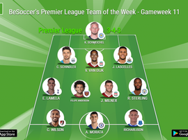 The Team of the Week. BeSoccer
