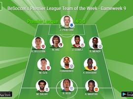 Team of the Week. BeSoccer