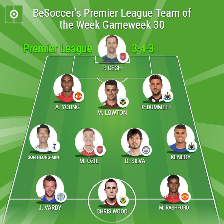 BeSoccer's team of the week. BeSoccer