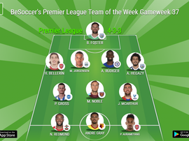 The BeSoccer Team of the Week. BeSoccer