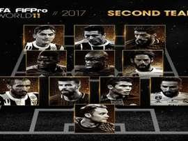 Voici la première équipe réserve de la FIFA. FIFA