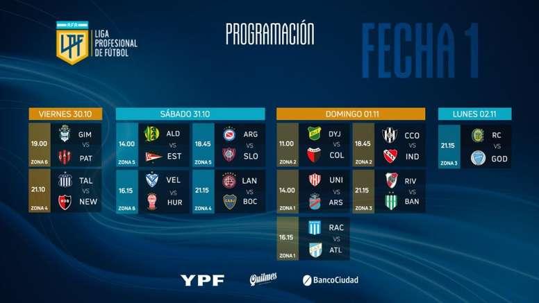 Así será la primera jornada de la Copa de la Liga Profesional Argentina. Twitter/AFA