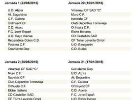 Primeras jornadas del grupo VI de Tercera División. Twitter