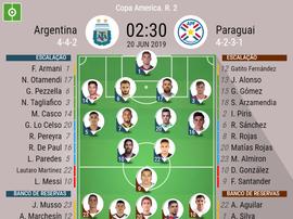 Argentina e Paraguai estão escalados. BeSoccer
