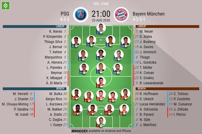 PSG v Bayern Munich. Champions League final, 23/08/2020. Official-line-ups. BeSoccer