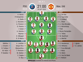 PSG V Manchester United. Champions League group stages, 20/10/2020. Official-line-ups. BeSoccer