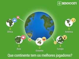 Que continente tem os melhores jogadores? Participe em nossa enquete! BeSoccer