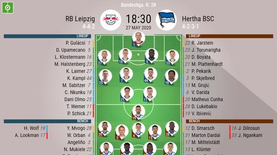 RB Leipzig v Hertha Berlin. Bundesliga 2019/20. Matchday 28, 27/05/2020-official line.ups. BESOCCER