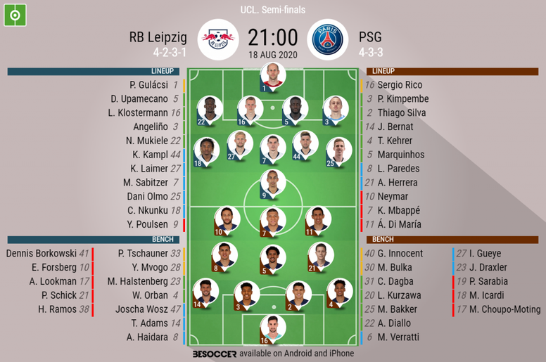 RB Leipzig v PSG. Champions League semi-final 2019/20. 18/08/2020-official line.ups. BESOCCER