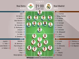 Real Betis v Real Madrid. La Liga 2020/21. Matchday 3, 26/09/2020-official line.ups. BESOCCER