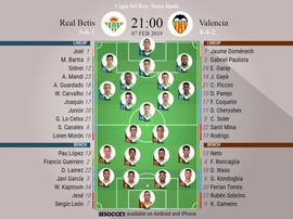 Real Betis v Valencia, Copa del Rey semi-final 1st leg: Official line-ups. BESOCCER