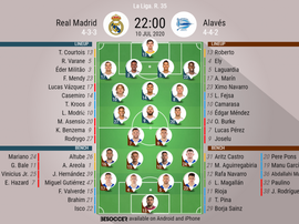 Real Madrid v Alaves, La Liga 2019/20, 10/7/2020, matchday 35 - Official line-ups. BESOCCER
