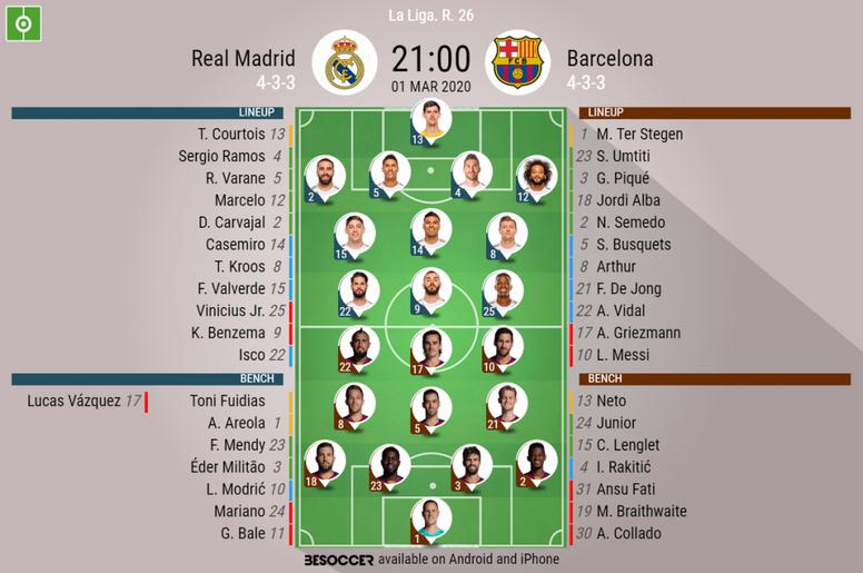 Real Madrid v Barcelona, La Liga 2019/20, 1/3/2020, matchday 26 - Official line-ups. BESOCCER