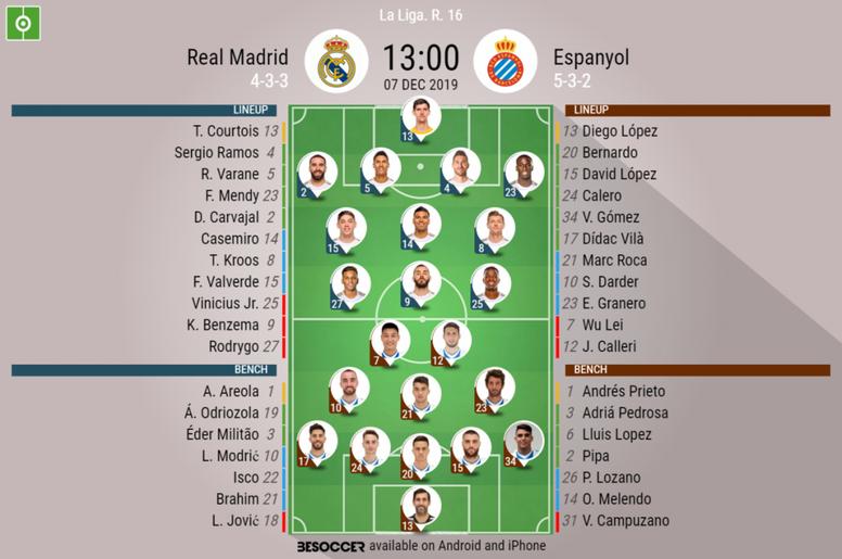 Real Madrid v Espanyol, Primera, 2019/20, matchday 16, 7/11/2019 - official line.ups. BESOCCER