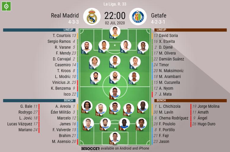 Real Madrid v Getafe, La Liga 2019/20, 2/7/2020, matchday 33 - Official line-ups. BESOCCER