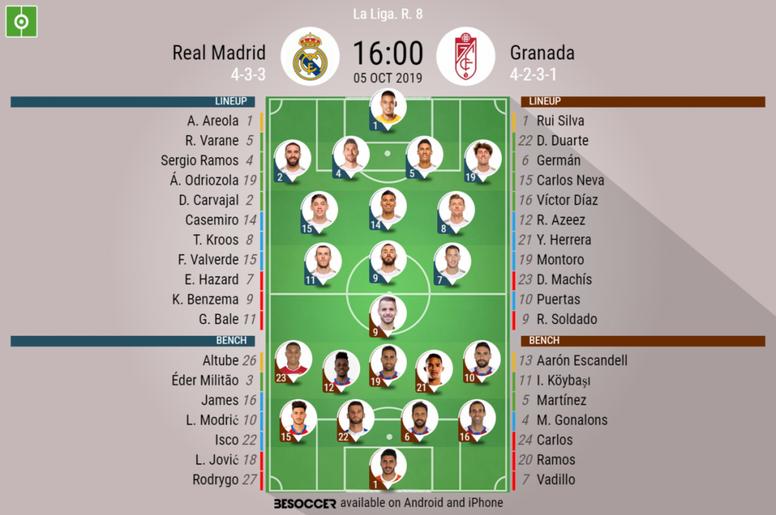 Real Madrid v Granada. La Liga 2019/20. Matchday 8, 05/10/2019-official line.ups. BESOCCER