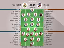 Real Madrid v Huesca, La Liga, GW 29: Official line-ups. BESOCCER