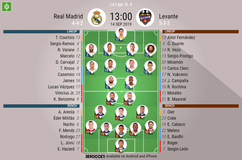 Tabelle Real Madrid