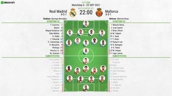 Real Madrid v Mallorca, La Liga 2021/22, 22/09/2021, matchday 6, official line-ups. BeSoccer