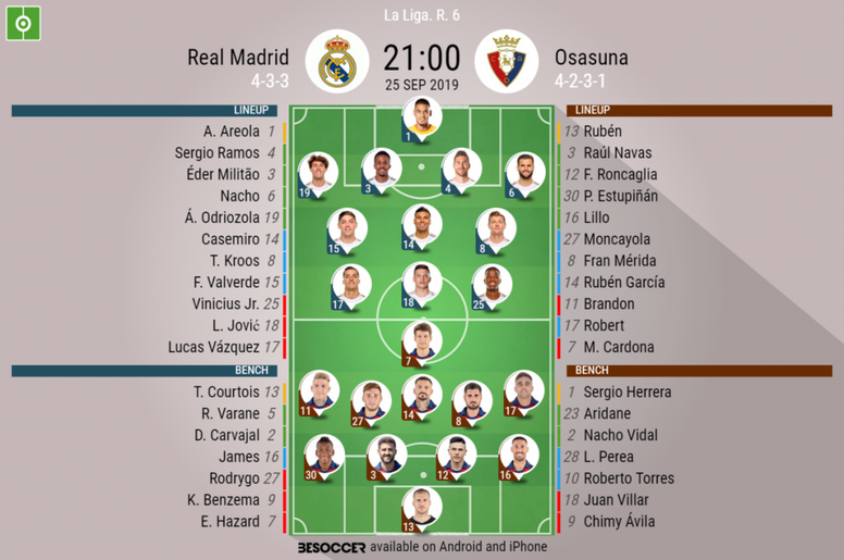 Real Madrid v Osasuna, La Liga 2019/20, 25/09/2019, matchday 6 - Official line-ups. BESOCCER