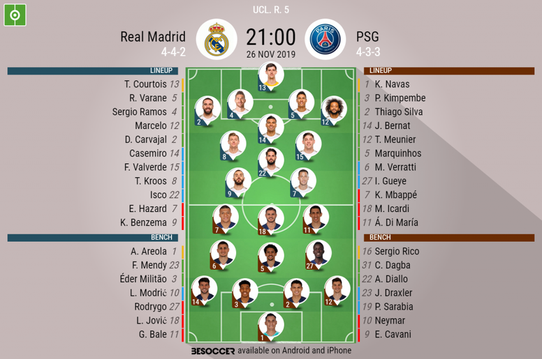 Real Madrid v PSG, Champions League R5, 26/11/2019 - official line-ups. BeSoccer