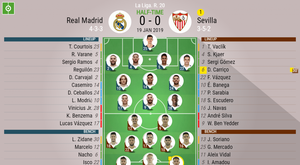 Real Madrid v Sevilla- GW 20 official lineups- BESOCCER