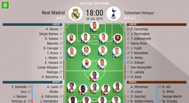 Real Madrid v Tottenham, Audi Cup semi-finals, 30/07/19 - official line-ups. BeSoccer