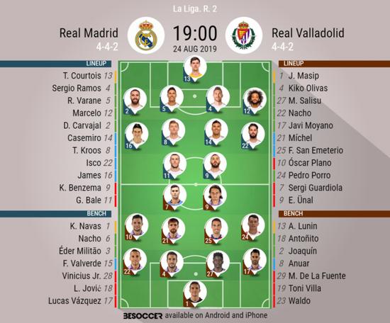Real Madrid v Valladolid, La Liga 2019/20, 24/08/2019, matchday 2 - Official line-ups. BESOCCER