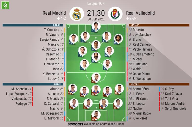 Real Madrid v Valladolid, La Liga 2020/21, 30/9/2020, matchday 4 - Official line-ups. BESOCCER