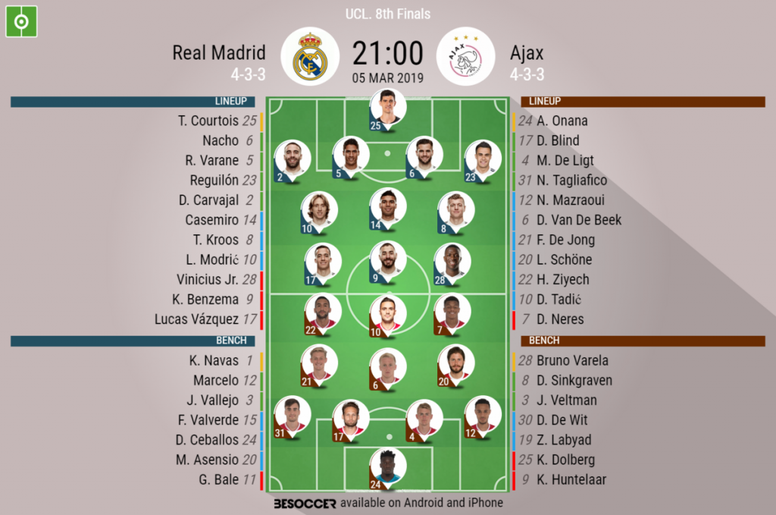 Real Madrid V Ajax As It Happened Besoccer
