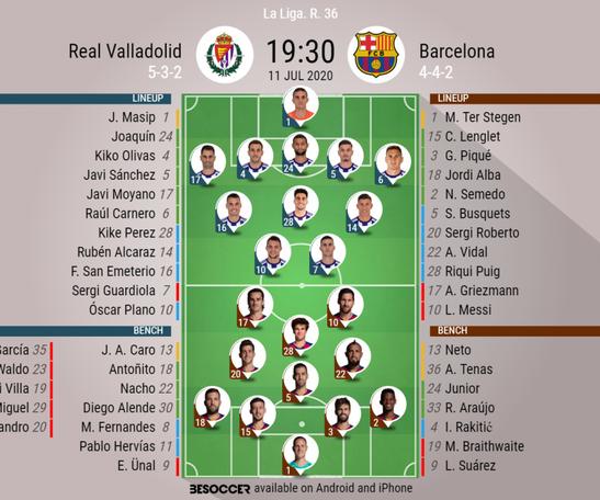 Real Valladolid v Barcelona. La Liga 2019/20. Matchday 36, 11/07/2020-official line.ups. BESOCCER