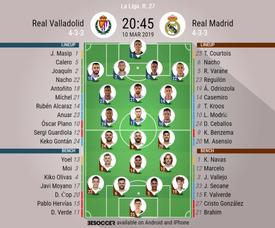 Real Valladolid v Real Madrid, La Liga - Official line-ups. BESOCCER