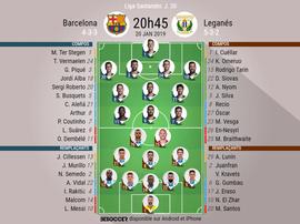 Compos officielles Barça-Leganés, 20ème journée de l'édition 2018-19 de Liga, 20/01/2019. BeSoccer