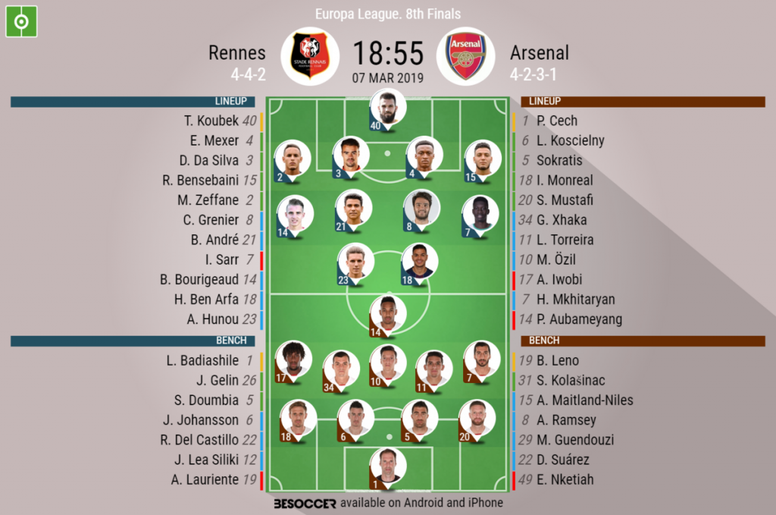 Rennes v Arsenal, Europa League last 16 - Official line-ups. BESOCCER