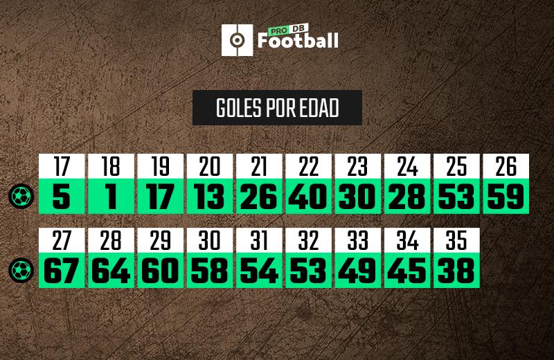 Cristiano Ronaldo, máximo goleador de todos los tiempos