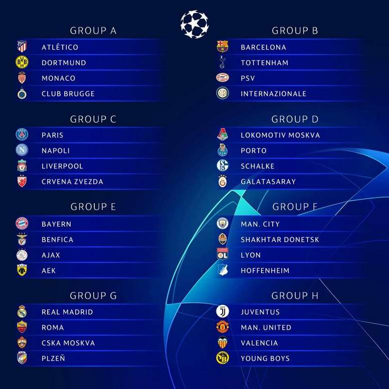 Assim foram definidos os Grupos da UCL. Twitter @ChampionsLeague