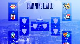 Il sorteggio dei quarti di finale di Champions. BeSoccer